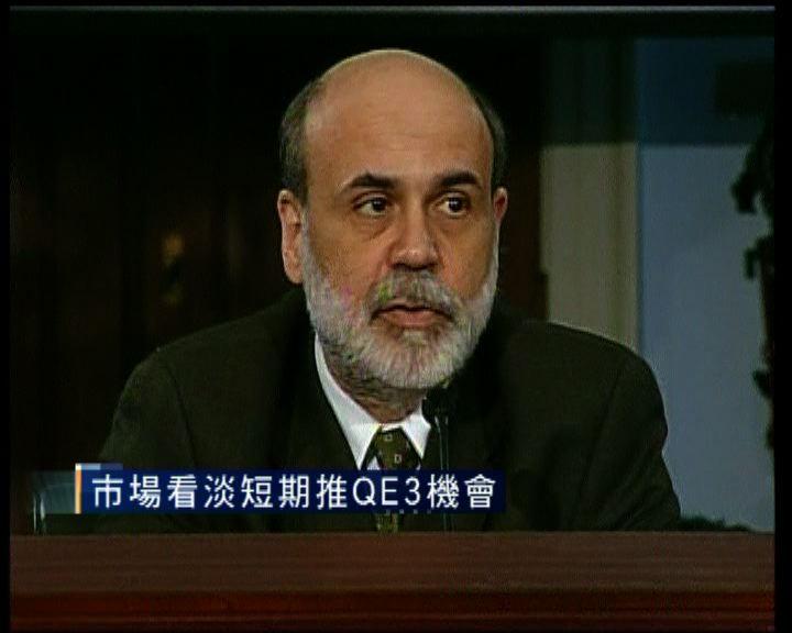 市場不寄望聯儲局推QE3