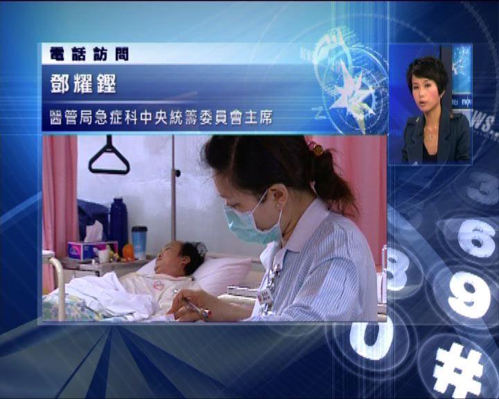 時事全方位:聘請海外醫生的影響(二)