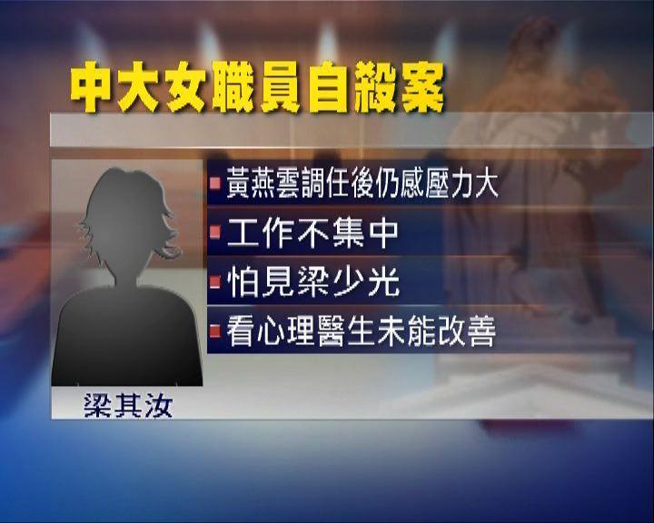 中大女職員自殺死因庭繼續研訊