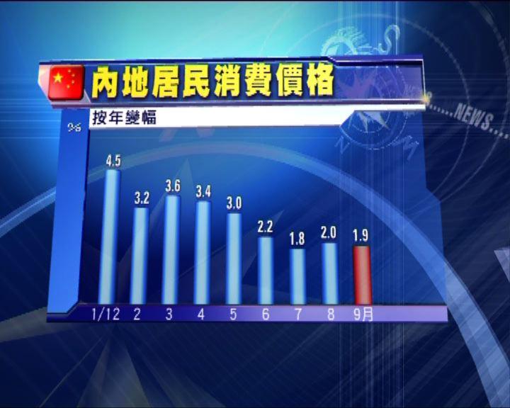 內地上月通脹率跌至1.9%符預期