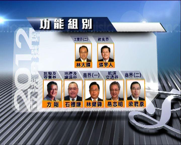 16名功能界別參選人自動當選