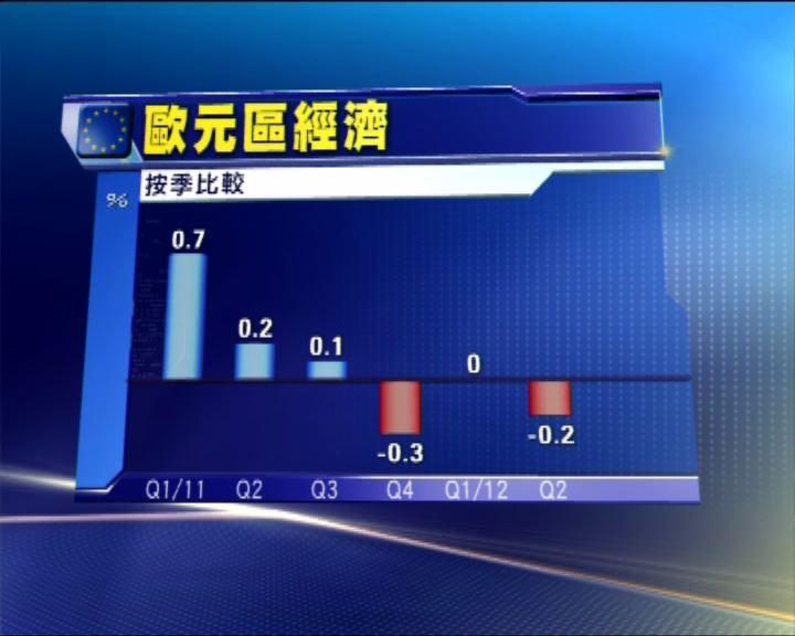 歐元區經濟第二季再出現負增長