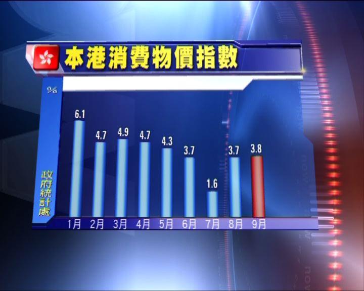 本港上月通脹率百分之3.8