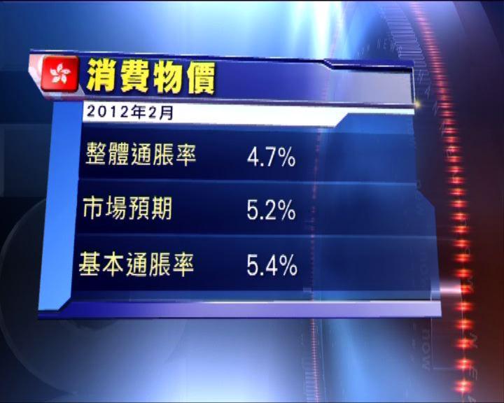本港二月份通脹率4.7%