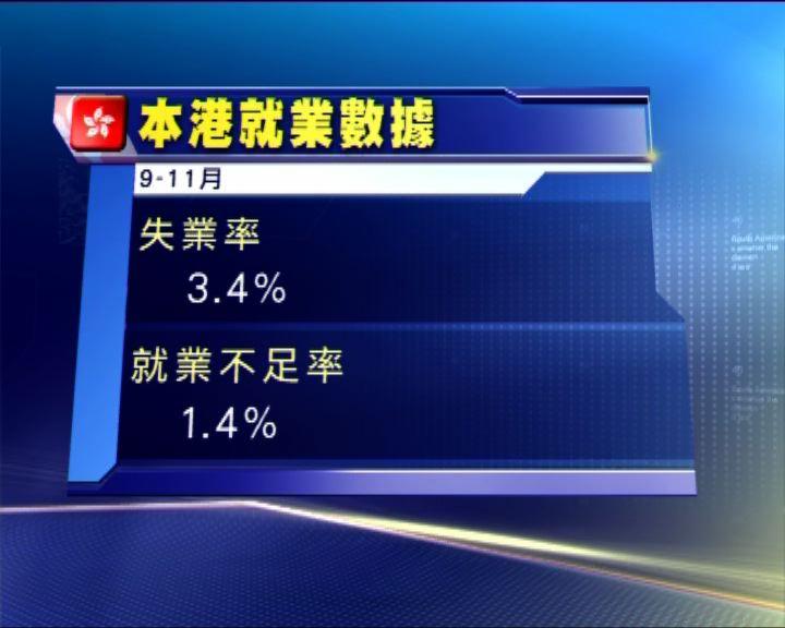 最新失業率3.4%