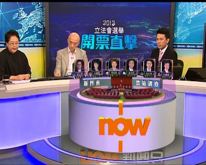 港大2012立法會選舉票站調查預測