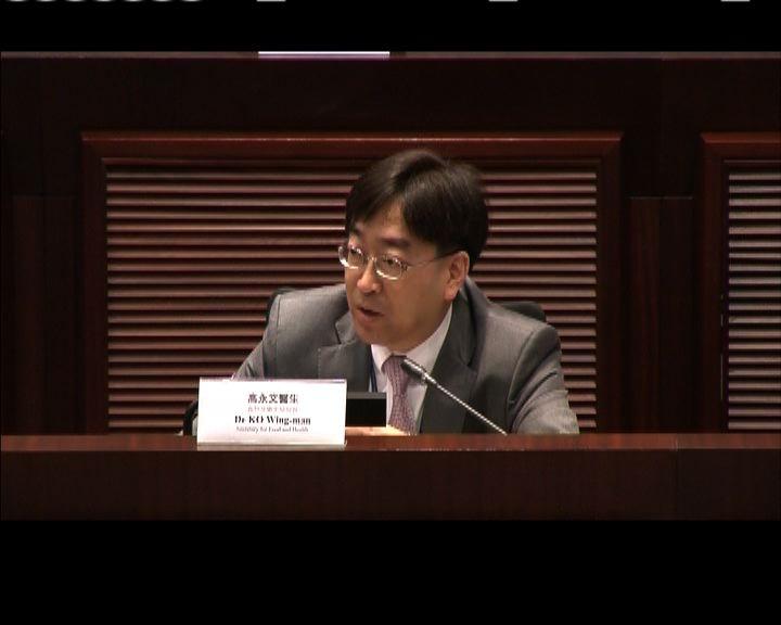 立法會衞生事務委員會討論規管醫學美容