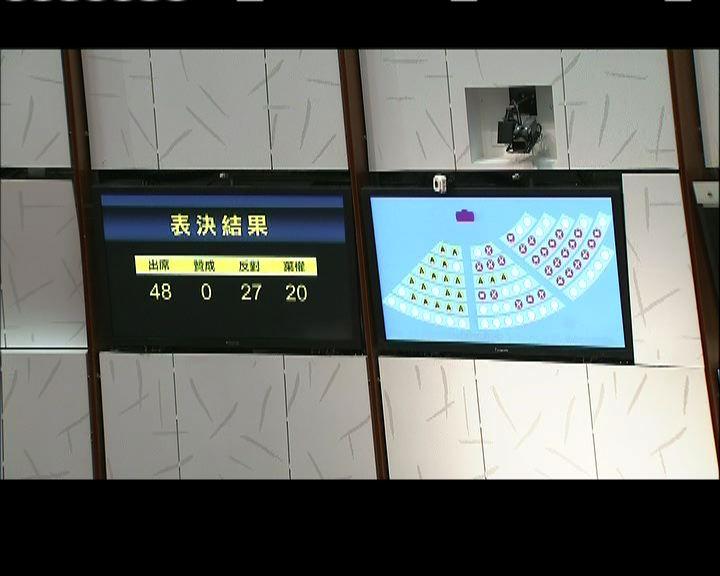 立法會否決譴責甘乃威動議