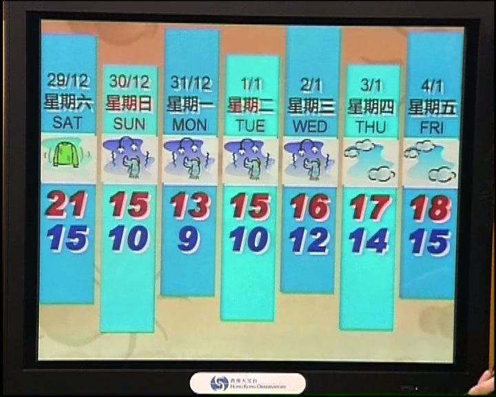明日氣温顯著下降除夕最低9度