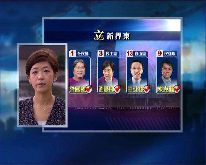政情:新界東多張名單打告急牌搶票