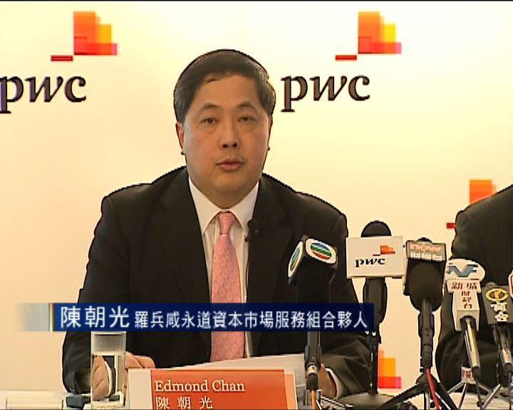 羅兵咸:歐債危機影響全球新股上市