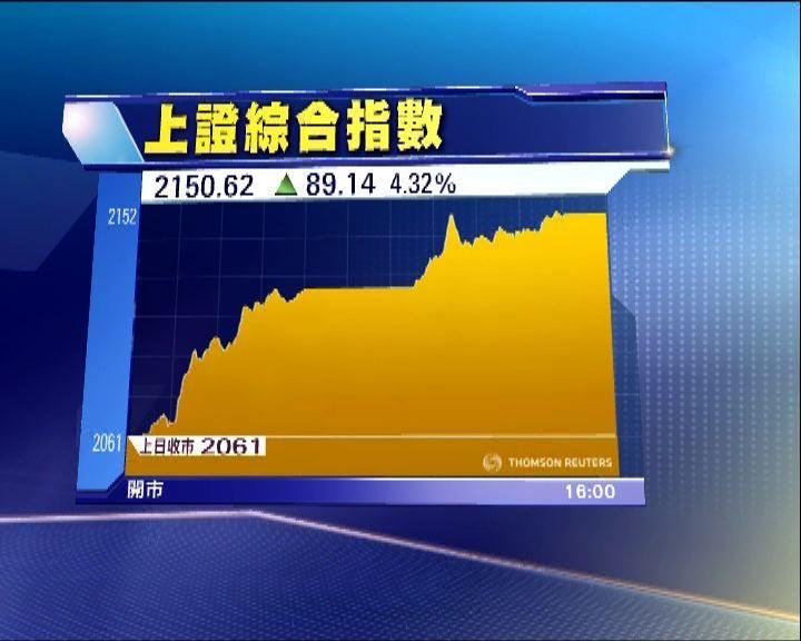 中央經濟會議後 A股升多跌少