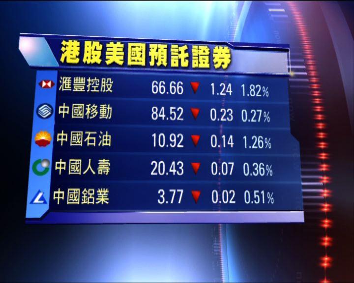 港股ADR造價跟隨美股下跌