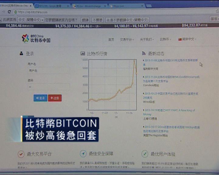 Bitcoin炒高後急回套