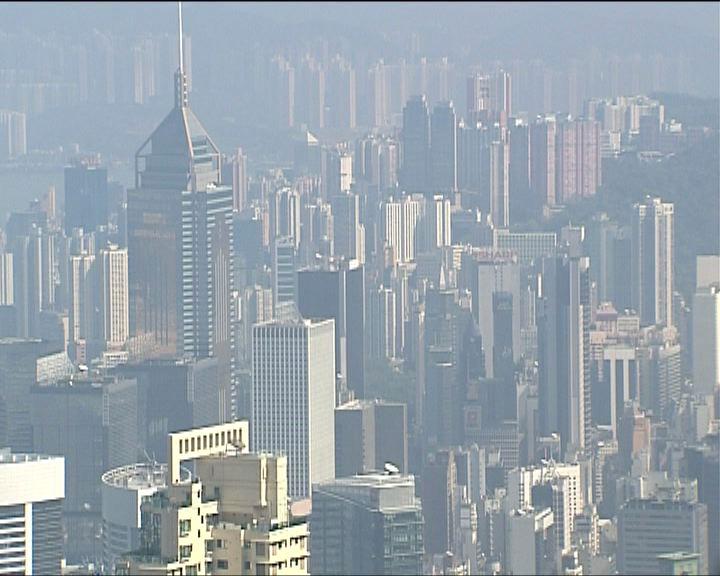 社科院報告指香港競爭優勢放緩