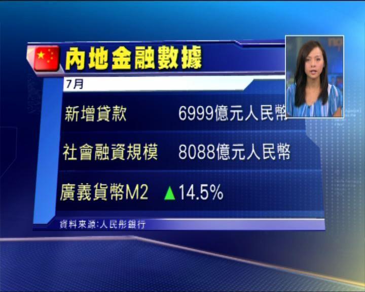 內地上月新增貸款近7000億人民幣