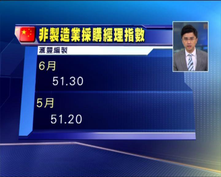 內地服務業PMI 九個月最低