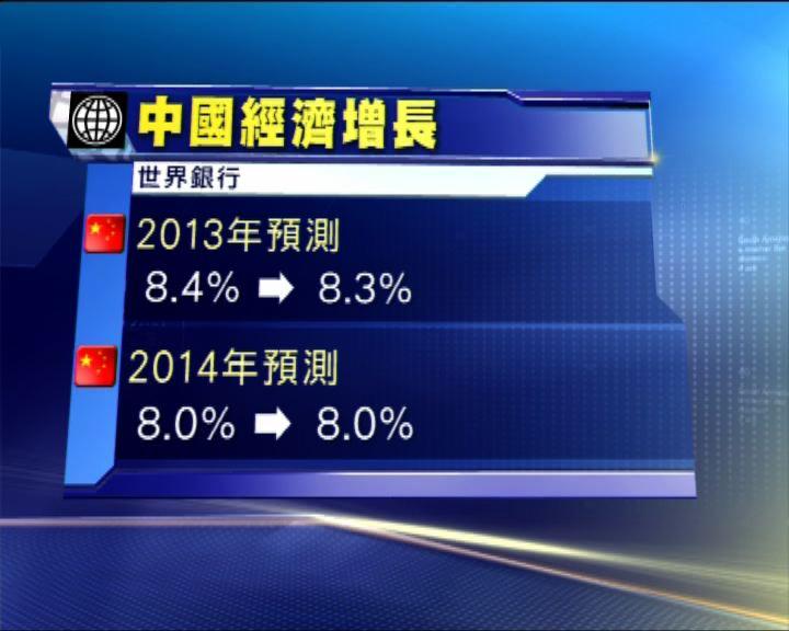 中央勢出招谷經濟