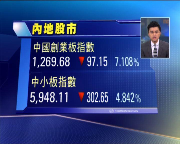 內地重啟新股發行 創業板指數瀉7%
