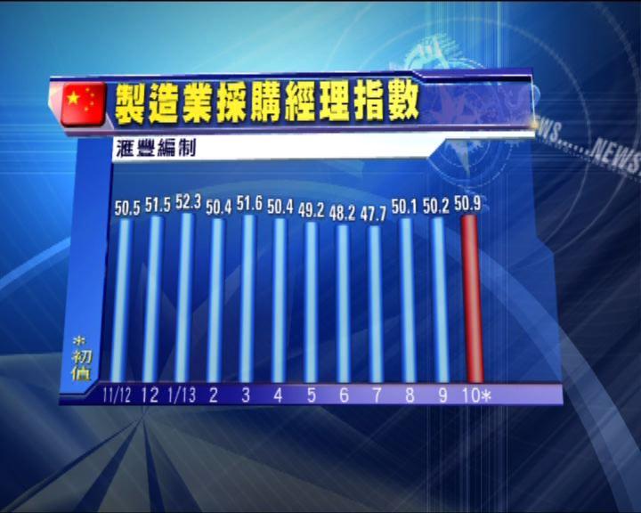 滙豐料中國第四季經濟復蘇勢頭持續