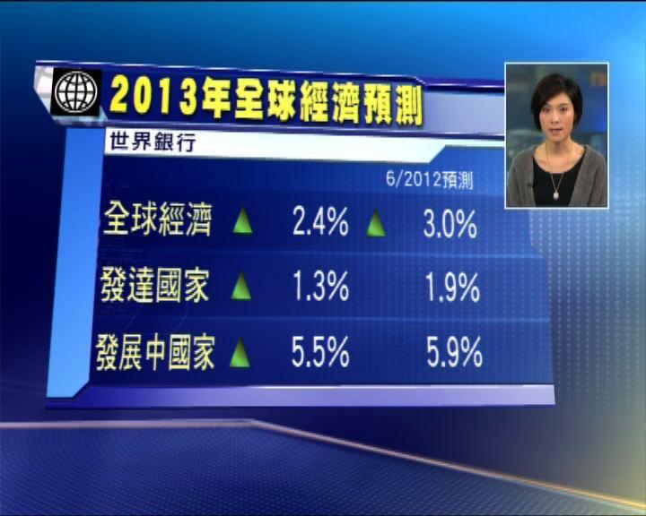 世銀:今年全球經濟僅增長2.4%