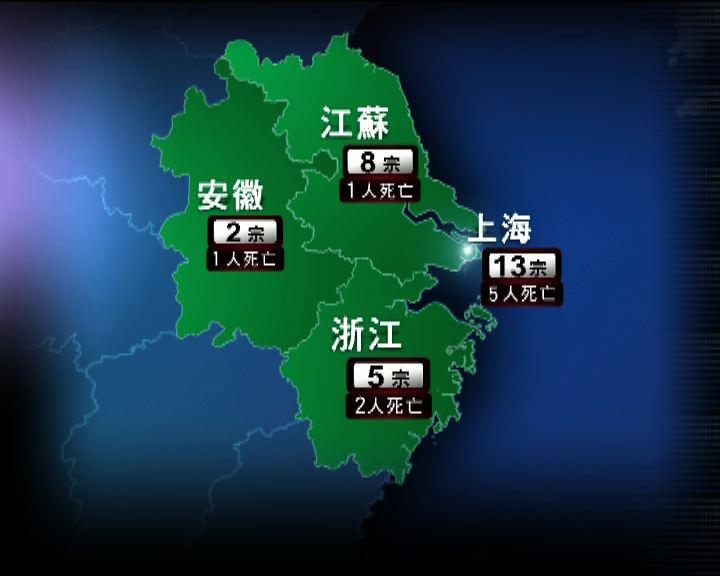 江蘇安徽出現首宗H7N9死亡個案
