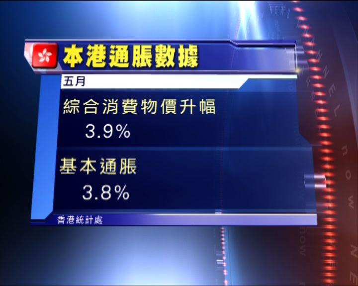 本港上月通脹3.9%