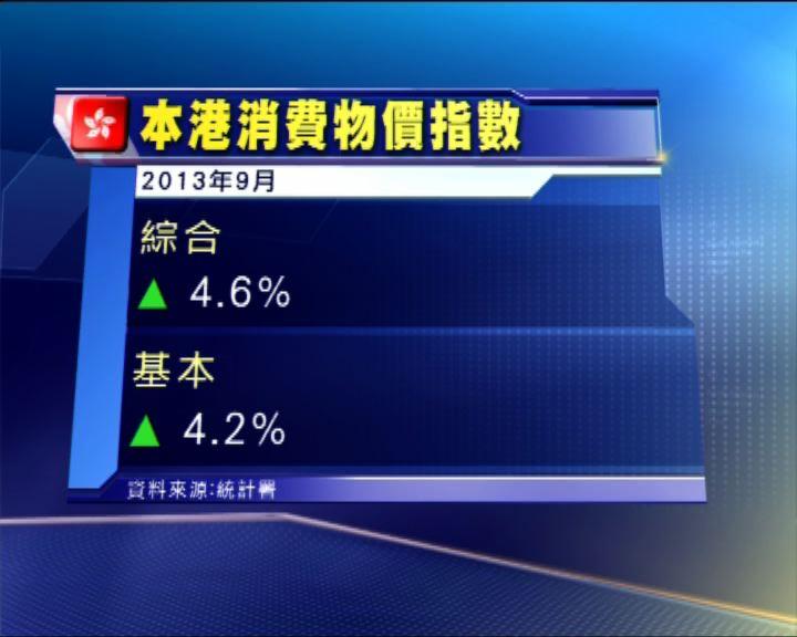 本港上月通脹4.6%