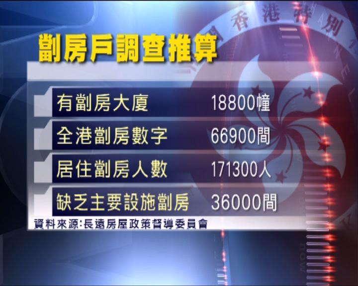 研究指全港超過17萬人居劏房