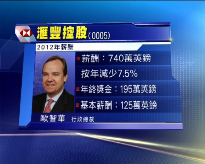歐智華減薪7.5% 袋2262萬花紅