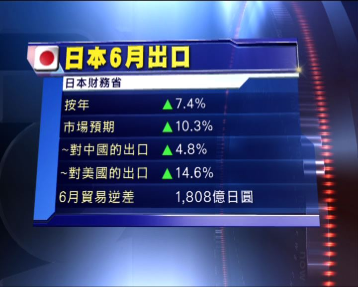 日本上月出口表現差過預期