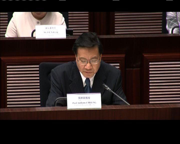政府無回應新措施有否知會北京