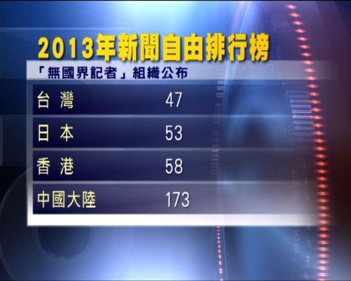 新聞自由指數香港跌4級
