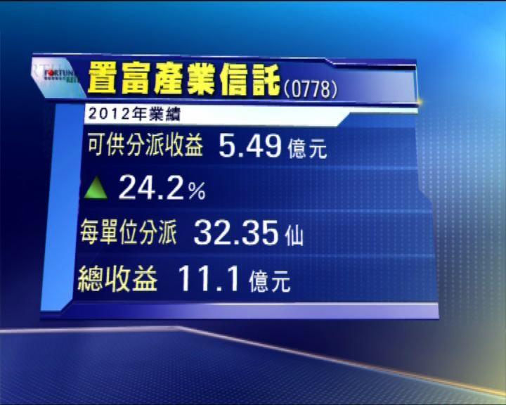置富去年可分派收益增24%