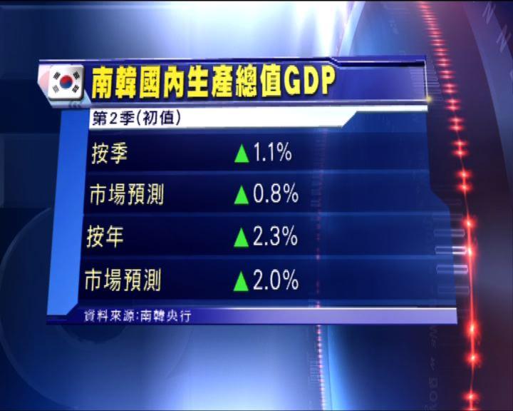 南韓第二季經濟好過市場預期
