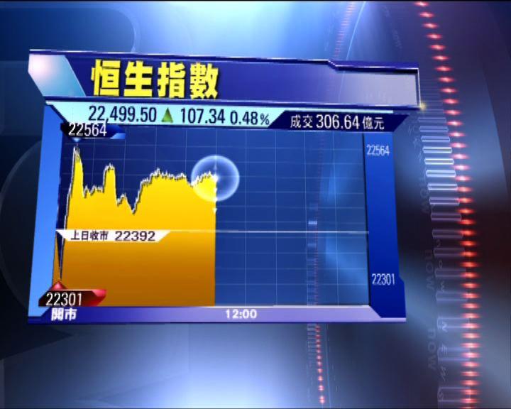 本港股市先跌後升