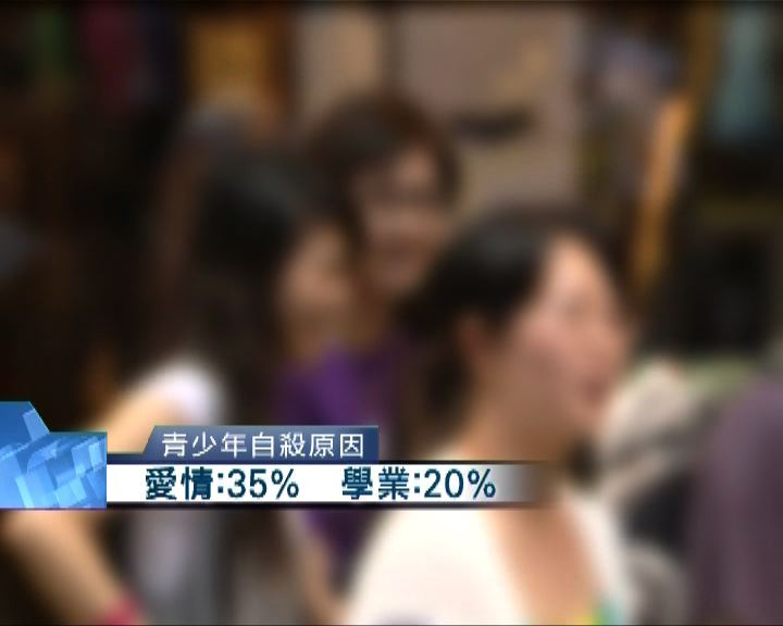 統計:青少年自殺原因多為愛情