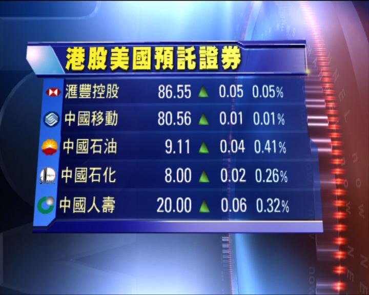 港股ADR股價略高於港收市價