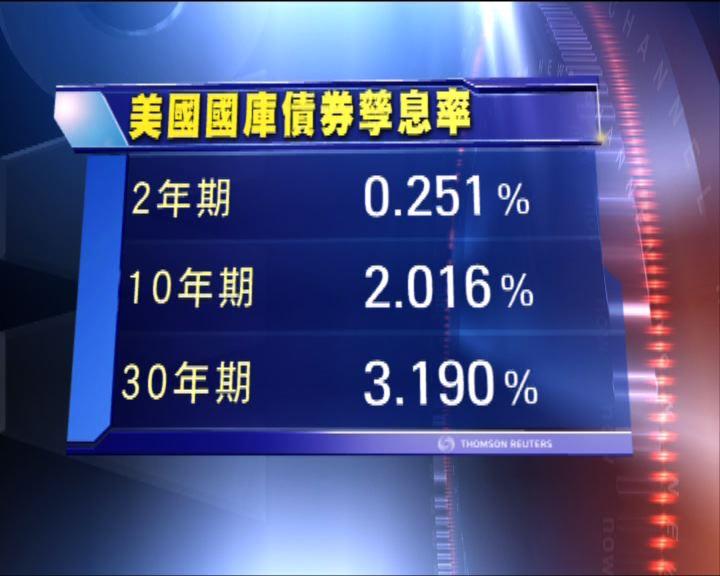 美國國庫債券價格上升