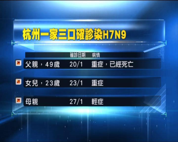 杭州一家三口確診感染H7N9