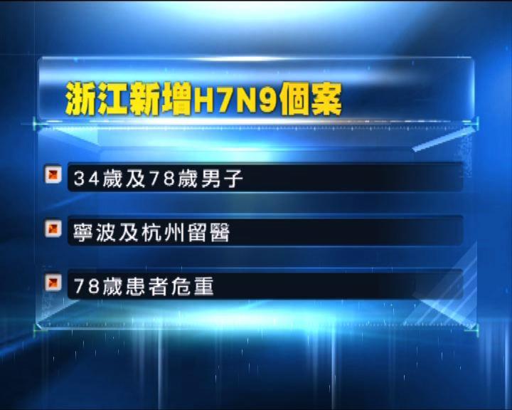 浙江確診兩宗H7N9禽流感個案