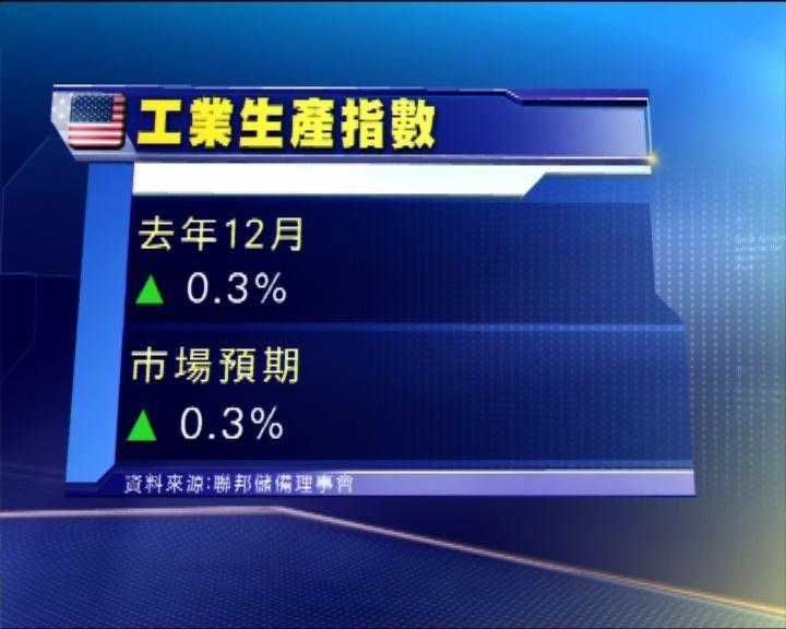 美上月工業生產指數升0.3% 符預期