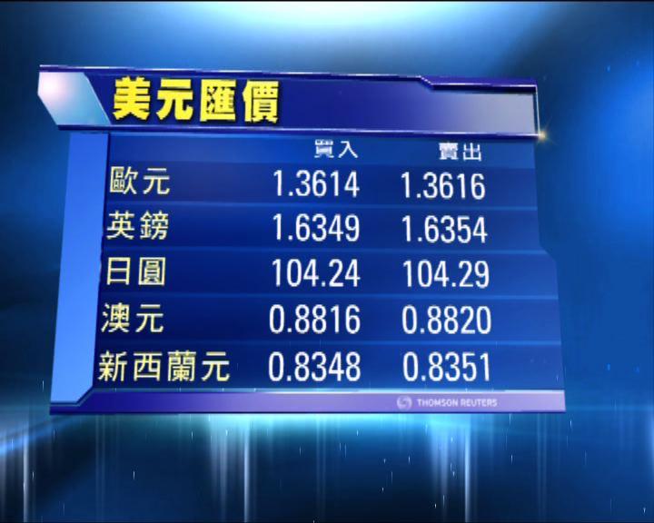 澳元匯價急跌