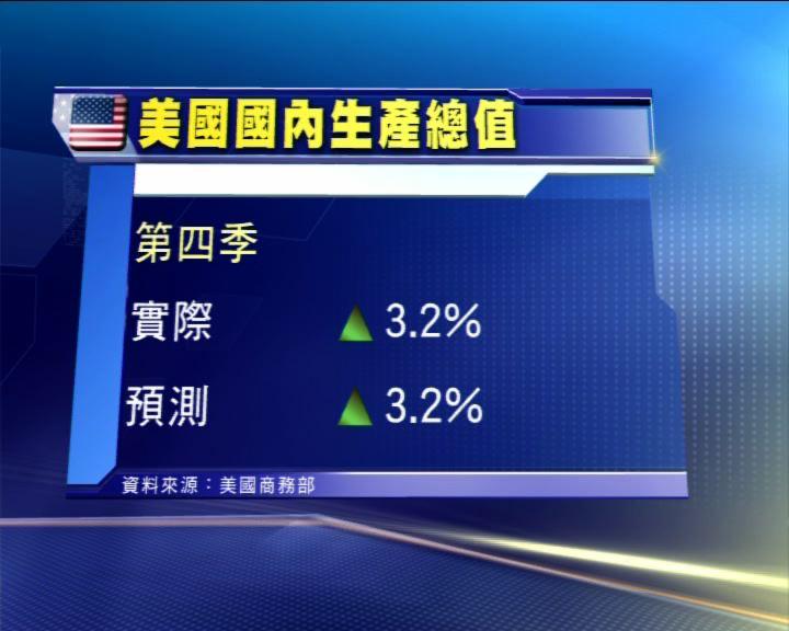 美上季經濟增長3.2% 符預期