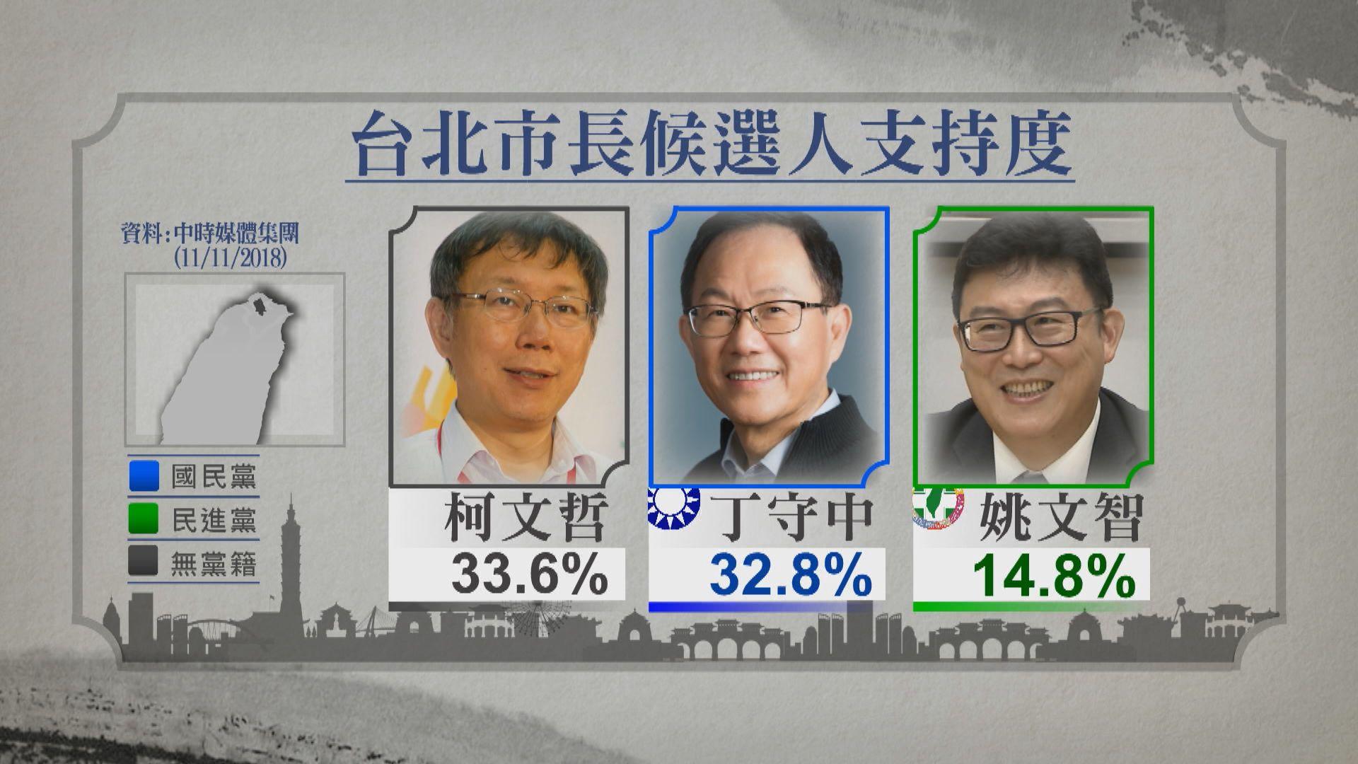 綠營或操作棄保阻止台北變藍