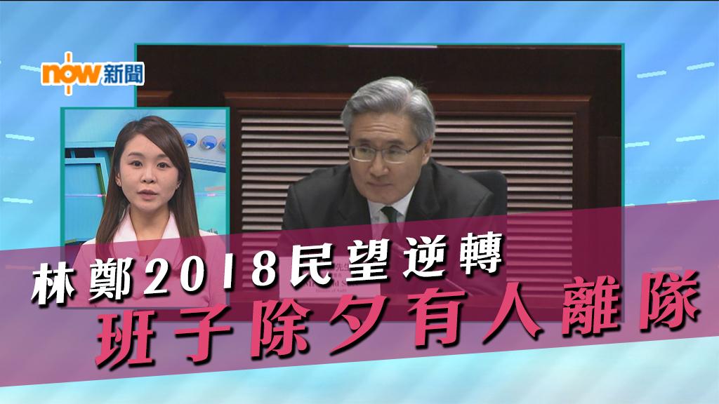 【政情】林鄭2018民望逆轉 班子除夕有人離隊