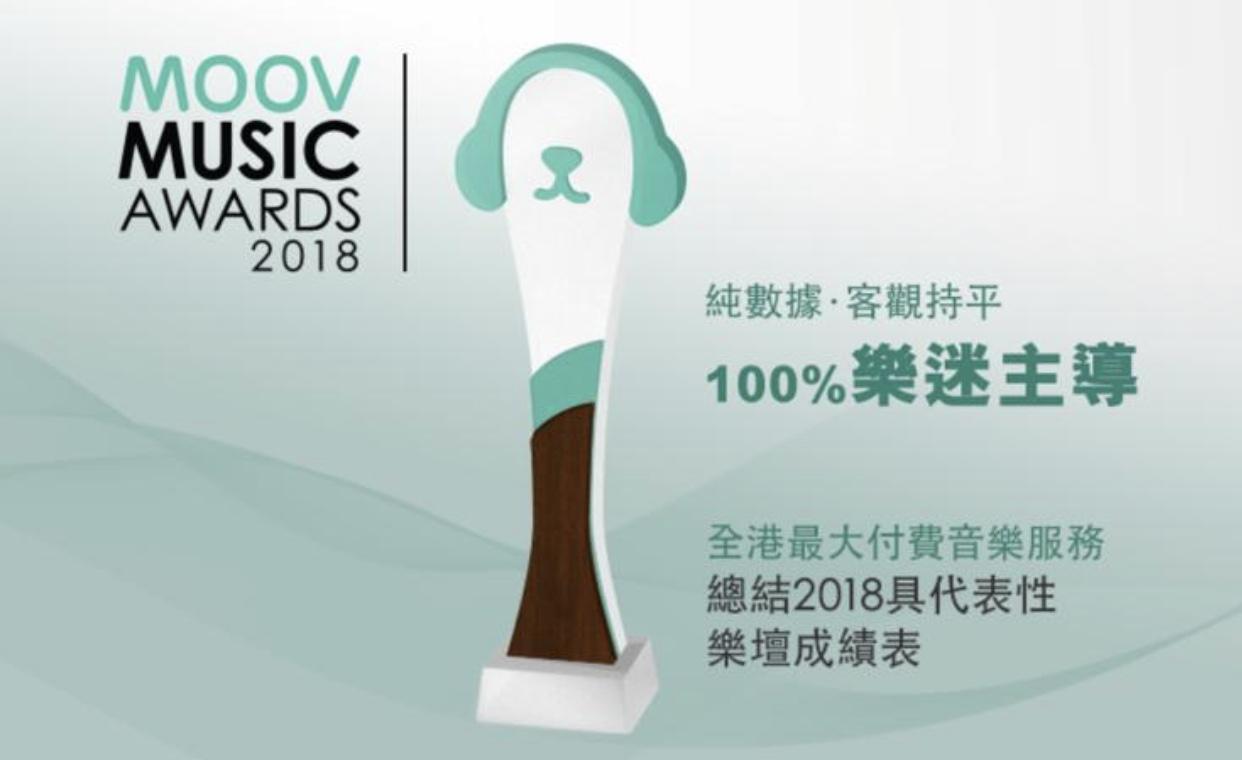 MOOV MUSIC AWARDS 2018 得獎名單