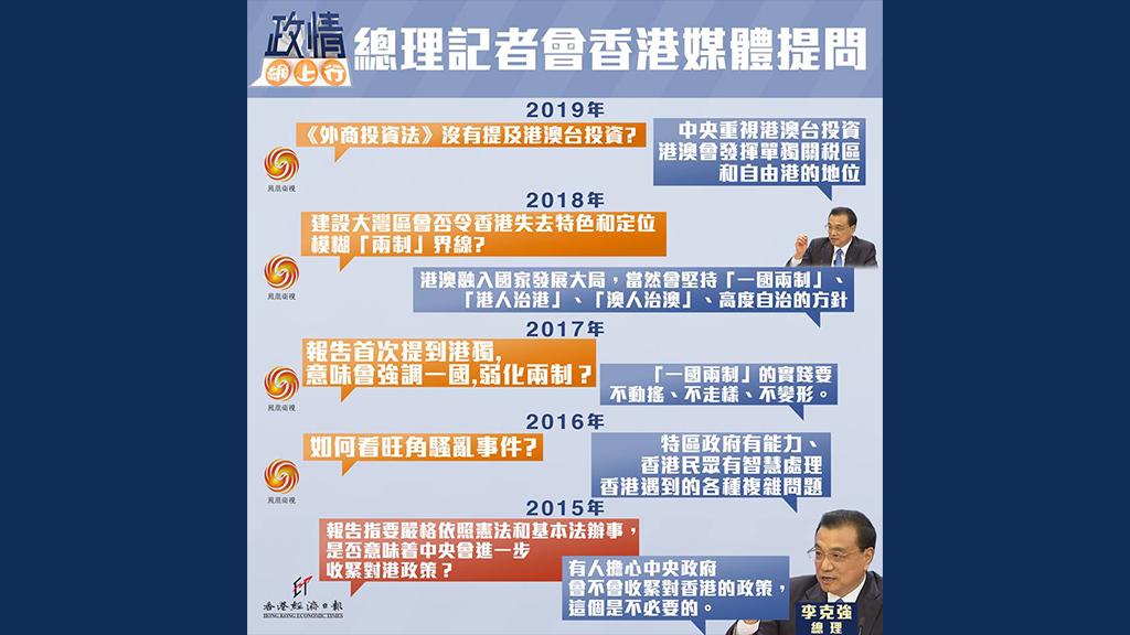 【政情網上行】總理記者會香港媒體提問