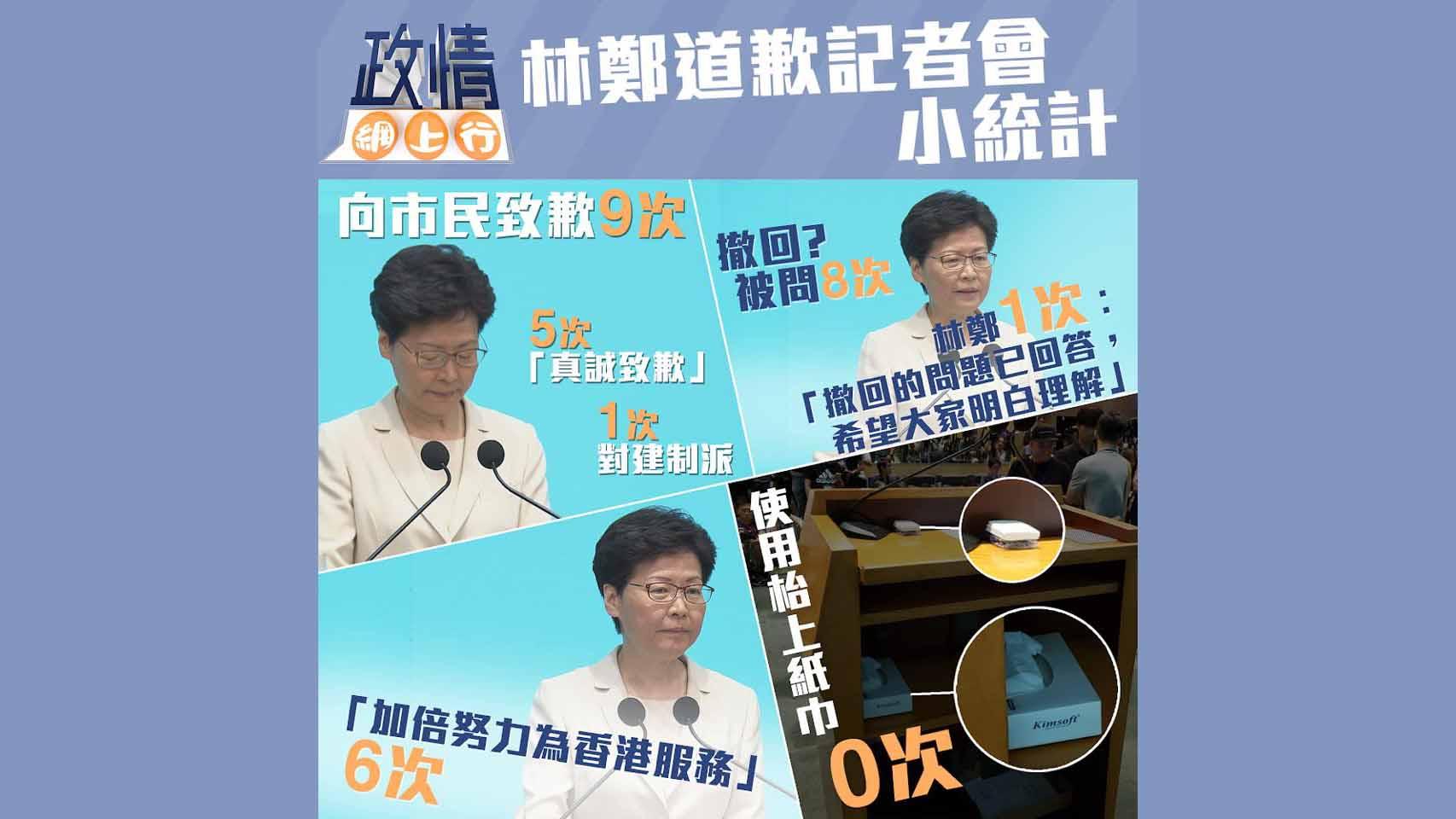 【政情網上行】林鄭道歉記者會小統計