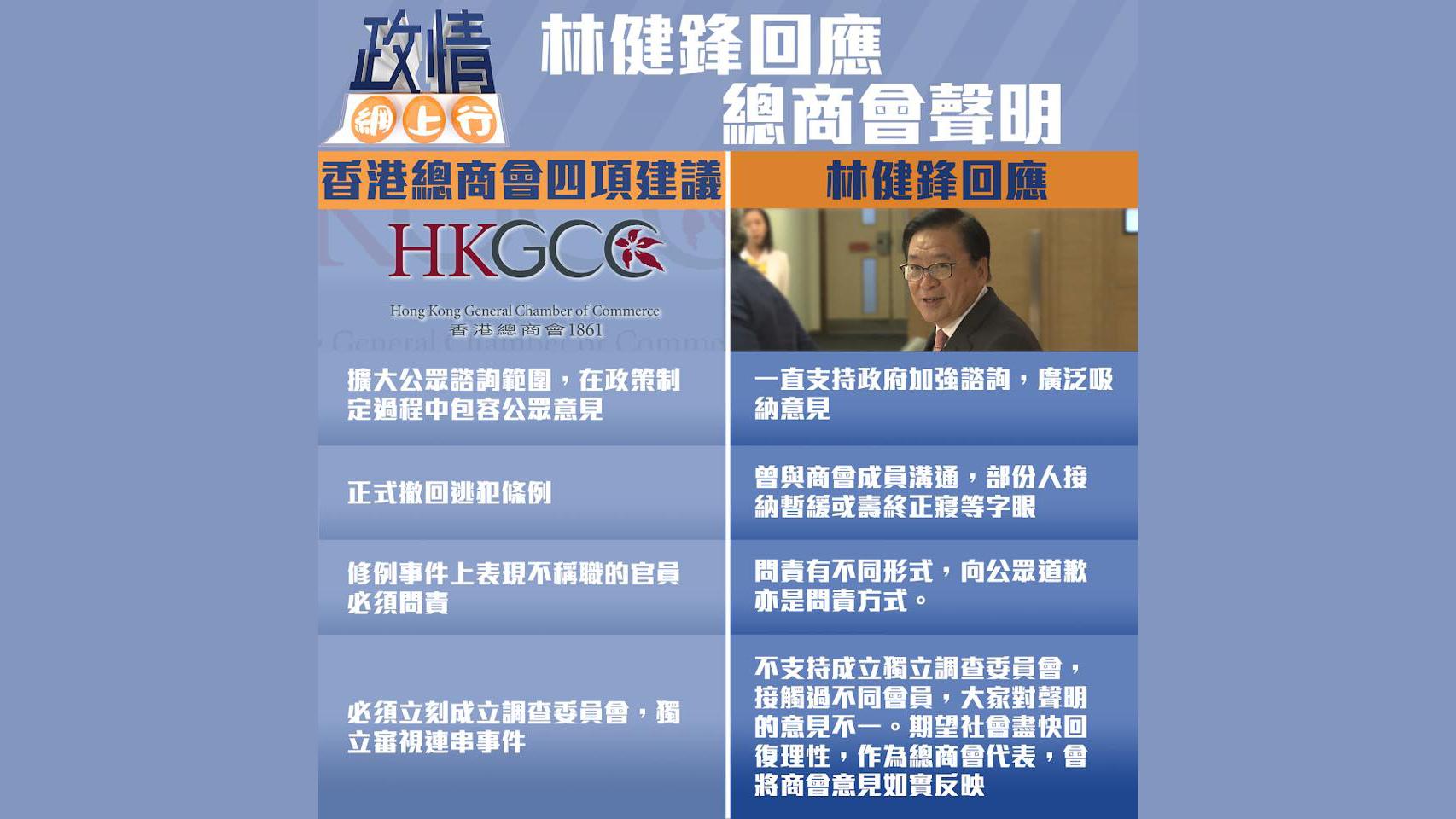 【政情網上行】林健鋒回應總商會聲明